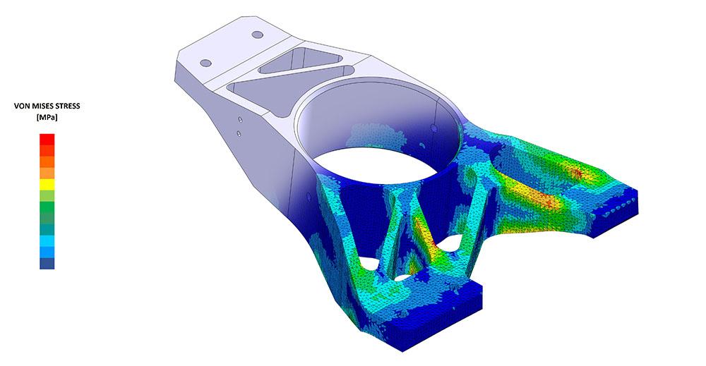 Aperçu simulation de flux